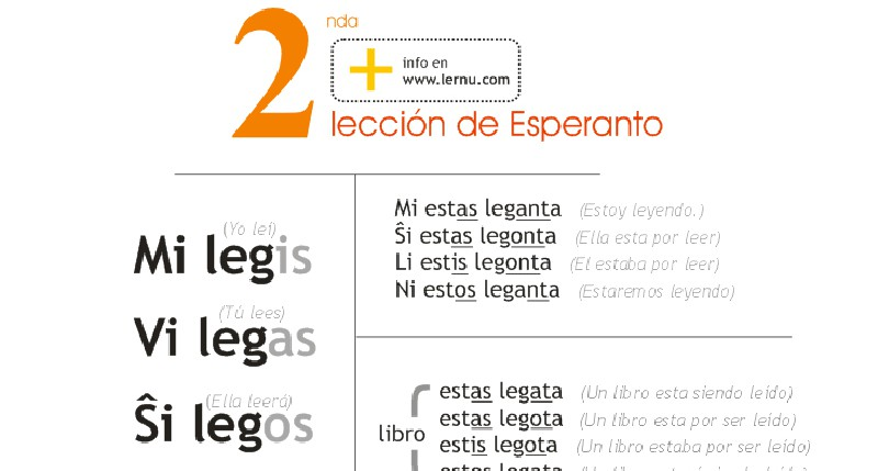 Beschreibung Gedenktag Esperantobuchtag 2016